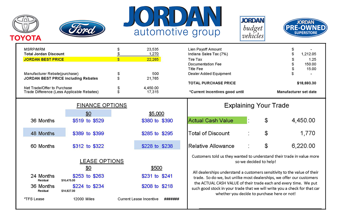 payment worksheet explanation and information jordan toyota