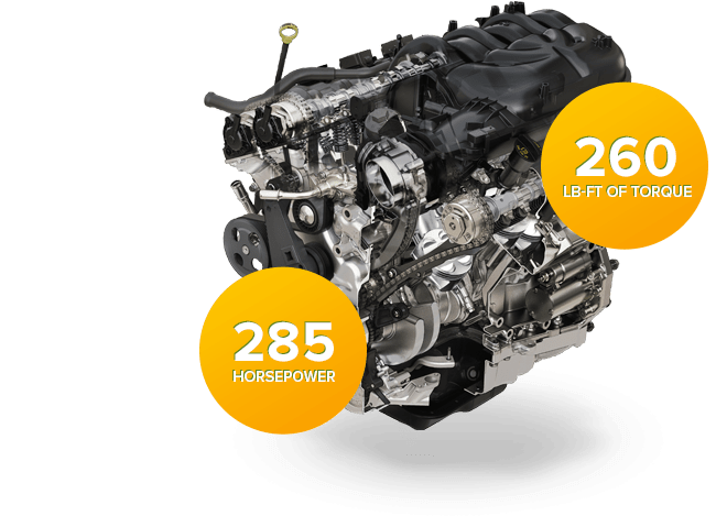 Engine & Mechanical Features