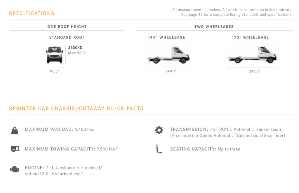 SPRINTER CHASSIS SPECS