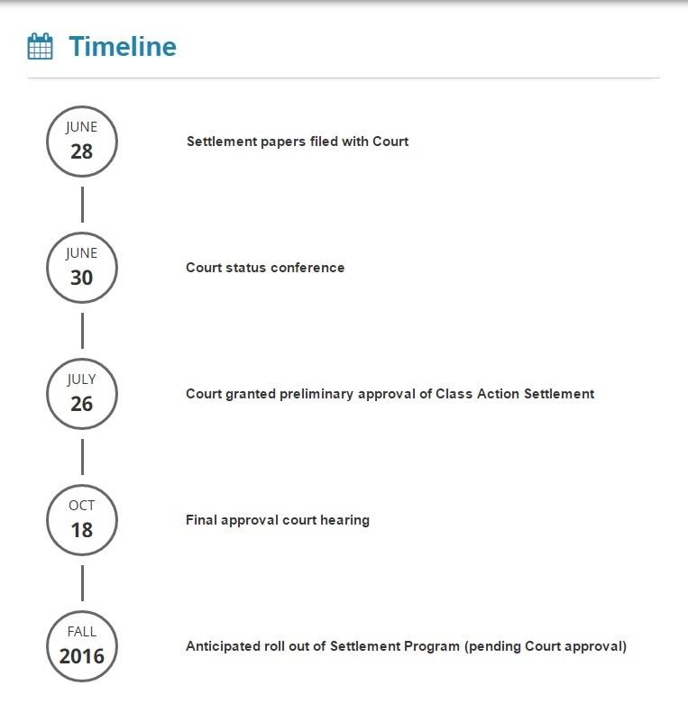 VW Emission Settlement Update