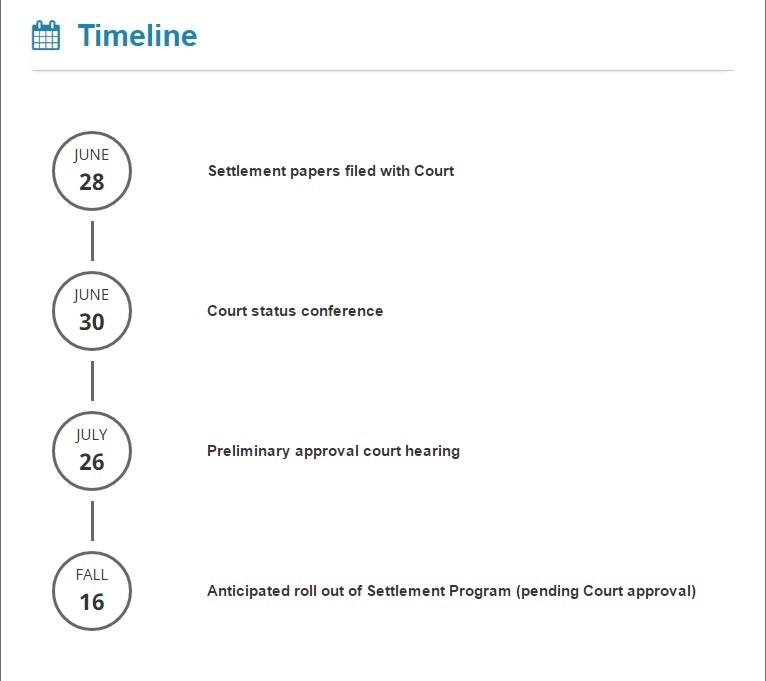 Volkswagen Emissions Settlement Update